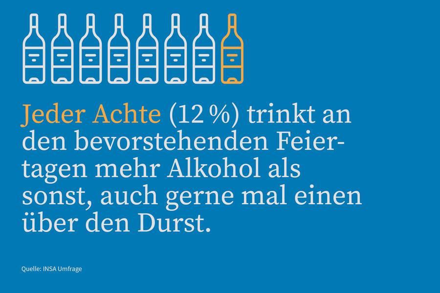 PKV: Jedem zehnten Mann hat zu viel Alkohol schonmal